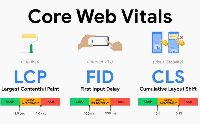 core-vitals-google-algoritmo